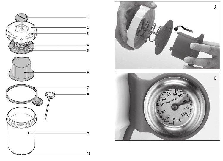 Ветчинница Tescoma PRESTO с термометром - схема устройства