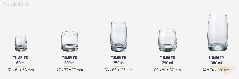 Сколько мл в рюмке для водки