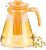 Чайник Tescoma Teo Tone 1.7л с ситечками для заваривания, жёлтый 646625.12